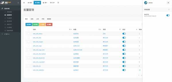 DolphinPHP 1.4.3第2张